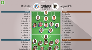 Compos officielles Montpellier-Angers, Ligue 1, J11, 26/10/2019. BeSoccer