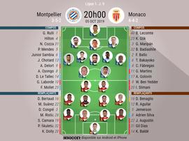 Compos officielles Montpellier-Monaco, Ligue 1, J9, 05/10/2019. BeSoccer