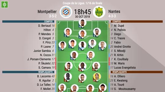 Compos officielles Montpellier-Nantes, Coupe de la Ligue, 1/16, 30/10/18. BeSoccer