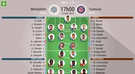 Compos officielles Montpellier-Toulouse, Ligue 1, J13, 10/11/2019. BeSoccer