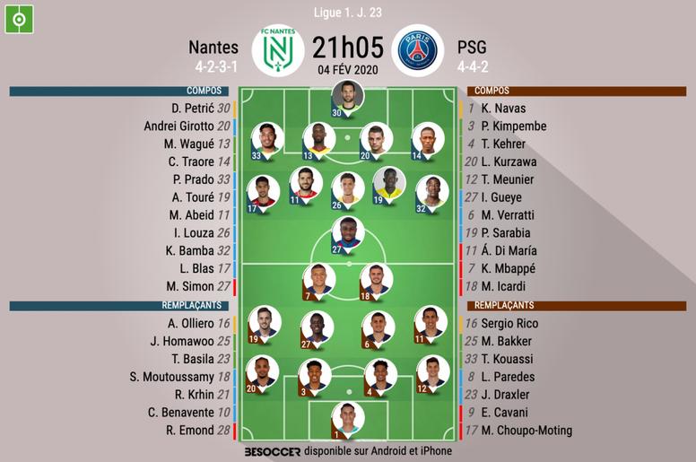 Compos officielles Nantes - PSG, Ligue 1, J.23, 04/02/2020, BeSoccer