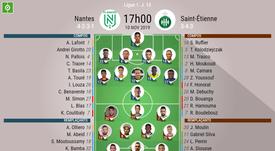 Les compos officielles du match de Ligue 1 entre Nantes et Saint-Étienne. BeSoccer