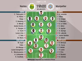 Compos officielles Nantes-Montpellier, J18, Ligue 1, 08/01/19. BeSoccer