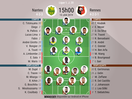 Compos officielles Nantes-Rennes, 20ème journée de Ligue 1, 13/01/2019. BeSoccer