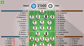 Les compos officielles entre Naples et l'Inter. BeSoccer