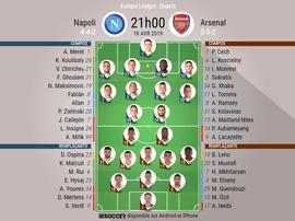 Compos officielles Napoli-Arsenal, 1/4 de finale retour d'Europa League. BeSoccer