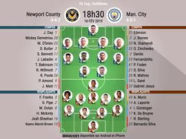 Compos officielles Newport County - City, 8èmes FA Cup, 16/02/19. BeSoccer