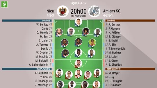 Compos officielles Nice-Amiens, J12, Ligue 1, 3/11/18. BeSoccer