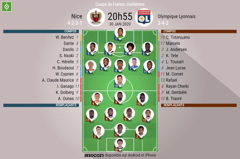 compos officielles du match de Coupe de France entre Nice et Lyon. BeSoccer