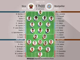 Compos officielles Nice-Montpellier, Ligue 1, J 31, 07/04/2019, BeSoccer