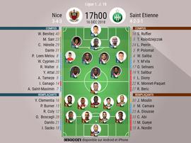 Compos officielles Nice-Saint-Étienne, 18ème journée de Ligue 1, 16/12/2018. BeSoccer