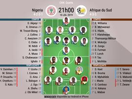 Les compos officielles du match de la CAN entre le Nigeria et l'Afrique du Sud. BeSoccer.