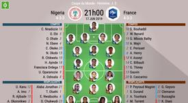 Compos officielles Nigéria-France, Coupe du Monde Féminine, J.3, 17/06/2019. BeSoccer