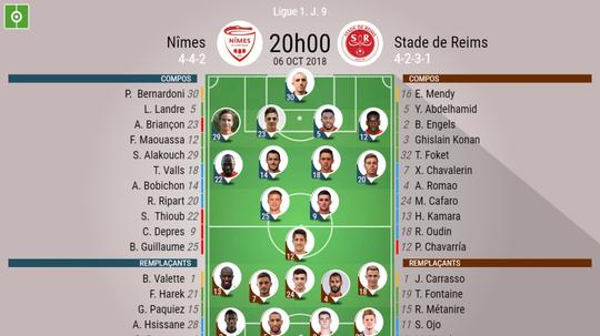 Compos officielles Nîmes - Reims, J9, Ligue 1, 06/10/2018. Besoccer