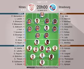 Compos officielles Nîmes - Strasbourg, J29, Ligue 1, 16/03/2019. Besoccer