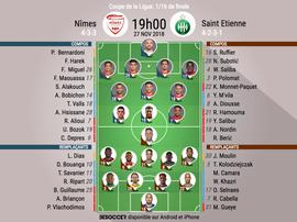 ompos officielles Nîmes- St Etienne, 16e, Coupe de la Ligue, 27/11/18. BeSoccer