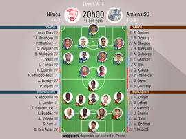 Les compos officielles du match de Ligue 1 entre Nîmes et Amiens. BeSoccer