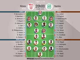 Compos officielles Nîmes-Nantes, Ligue 1, J18, 14/12/2019. BeSoccer
