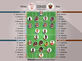 Compos officielles Nîmes-Nice, 13ème journée de la saison 2018/19 de Ligue 1, 10/11/2018. BeSoccer