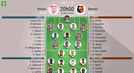 Les compos officielles du match de Ligue 1 entre Nîmes et Rennes. BeSoccer