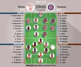 Compos officielles Nîmes-Toulouse, J21, ligue 1, 19/01/19. BeSoccer