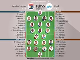 Compos officielles OL-Zénith, Ligue des Champions, J1, 17/09/2019. BeSoccer