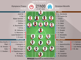 Compos officielles Olympiakos - Olympique de Marseille, Ligue des Champions, 21-10-2020, BeSoccer