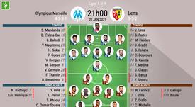 Les compos officielles du match de Ligue 1 entre Marseille et Lens. afp
