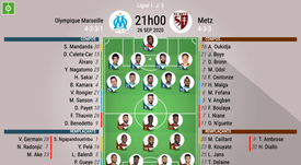 Compos officielles OM - Metz, Ligue 1, J5, 26/09/2020. BeSoccer