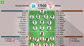 Compos officielles OM - Nîmes, Ligue 1, J20, 2021. BeSoccer