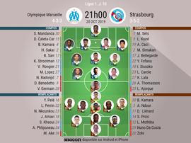 Compos officielles OM-Strasbourg, Ligue 1, J10, 20/10/2019. BeSoccer