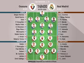 Compos officielles Osasuna - Real Madrid, Liga, J.23, 09/02/2020, BeSoccer