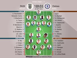 Compos officielles PAOK-Chelsea, 1ère journée d'Europa League 2018-19, 20/09/2018. BeSoccer