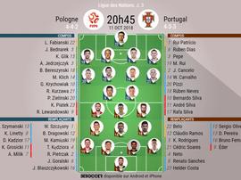 Compos officielles Pologne-Portugal, 3ème journée de la Ligue des nations, 11/10/2018. BeSoccer