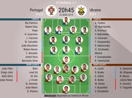 Compos officielles Portugal - Ukraine, Qualif Euro, 22/03/2019. Besoccer