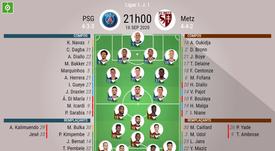 Compos officielles PSG - Metz. BeSoccer