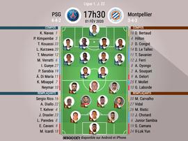 Compos officielles PSG - Montpellier, Ligue 1, J.22, 01/02/2020, BeSoccer