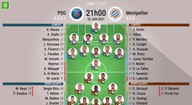 Compos officielles PSG - Montpellier, Ligue 1, J21, 2021. BeSoccer