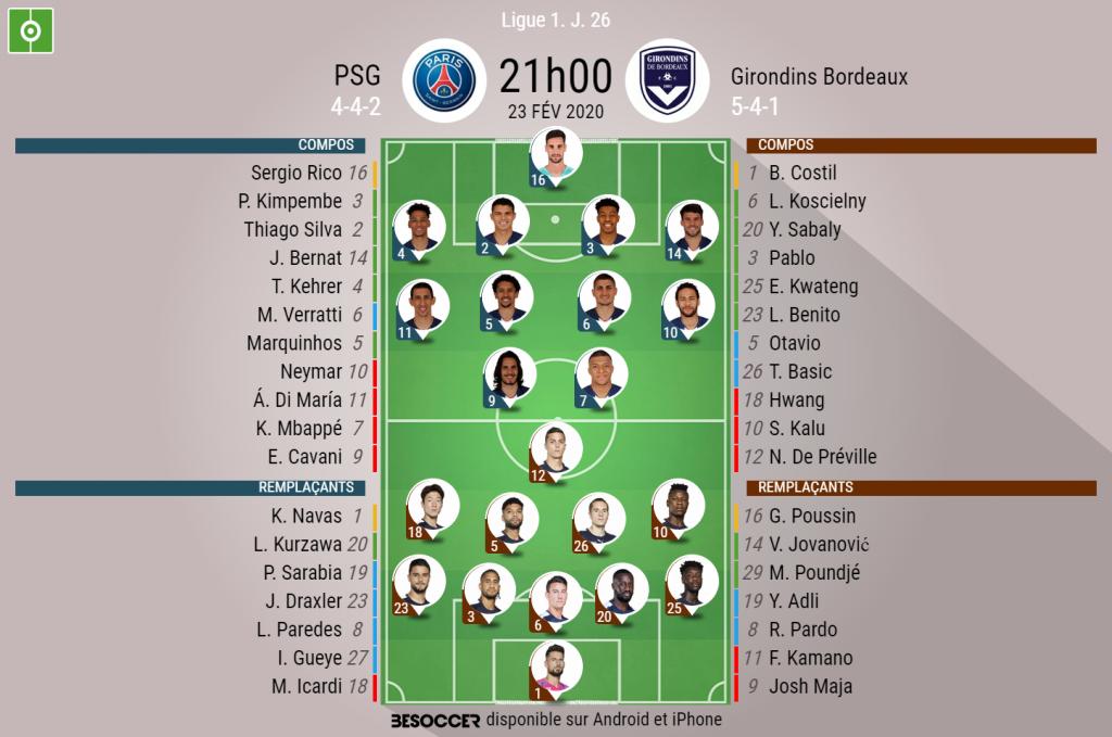 C'était le direct du PSG Girondins Bordeaux BeSoccer