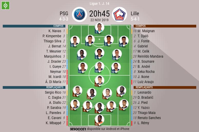 Les compos officielles du match de Ligue 1 entre le PSG et Lille. AFP