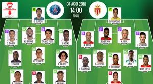 Il PSG vince la Supercoppa di Francia. BeSoccer