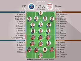 Compos officielles PSG-Nîmes, Ligue 1, J26, 23/02/2019, BeSoccer