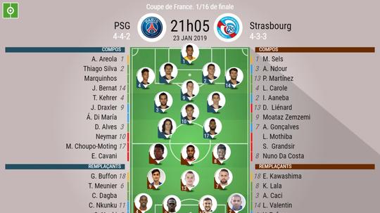 Compos officielles PSG-Strasbourg, 1/16èmes de Coupe de France, 23/01/2019. BeSoccer