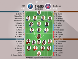Compos officielles PSG-Toulouse, J14, Ligue 1, 21/11/2018. BeSoccer