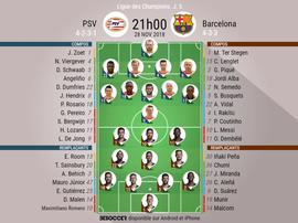 Compos officielles PSV-Barça, 5ème journée de Ligue des champions, 28/11/2018. BeSoccer
