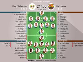 Les compos officielles du match de Coupe du Roi entre le Rayo et Barcelone. BeSoccer