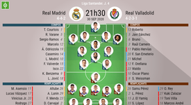 Suivez le direct Madrid-Valladolid. BeSoccer