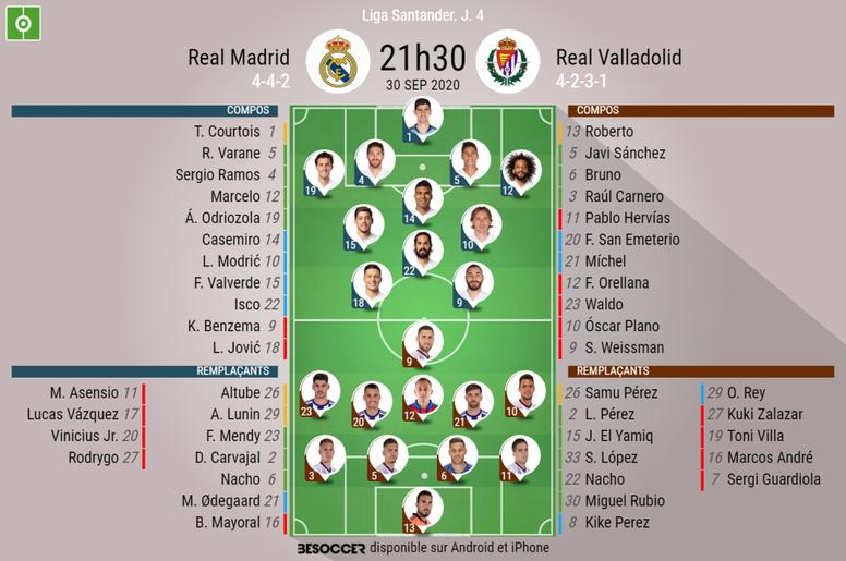 Compos officielles Real Madrid - Valladolid, Liga, J4, 30-09-2020. BeSoccer