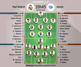 mpos officielles Real Madrid-Alavés, J22, Liga, 3/02/2019. BeSoccer
