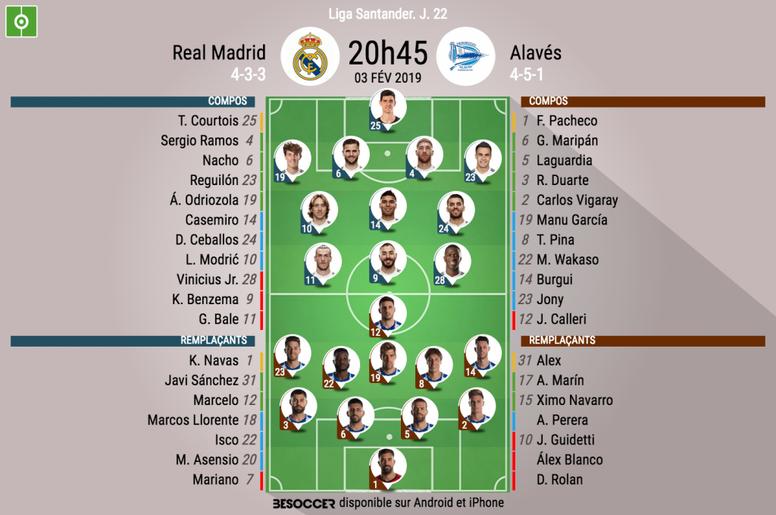Compos officielles Real Madrid-Alavés, J22, Liga, 3/02/2019. BeSoccer